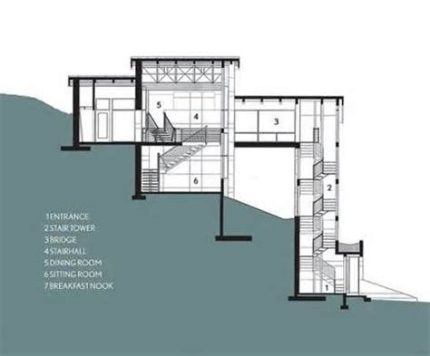 steep site house plans image result for house on a steep slope nvc pinterest