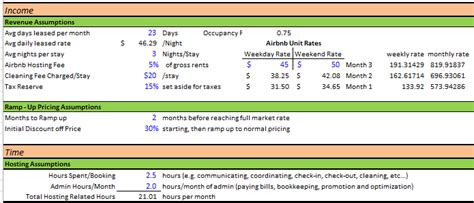 airbnb forum fantastic spreadsheet from learn airbnb tools we are