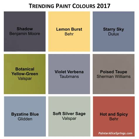 my 2016 color forecast comes true come see my picks for 2017 decorating by donna color expert 28 home colours 2017 also sportprojections com