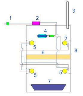 Berapa Kawat Ram jhonna studio cara membuat mesin tetas incubator otomatis