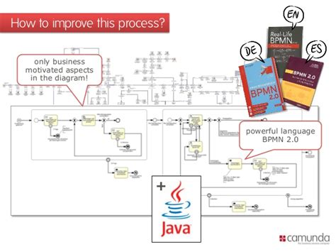 java workflow library workflow diagram java choice image how to guide and refrence