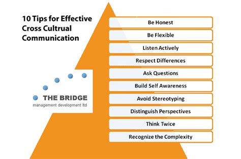 10 effective tips for stand quotes about cross cultural communication quotesgram