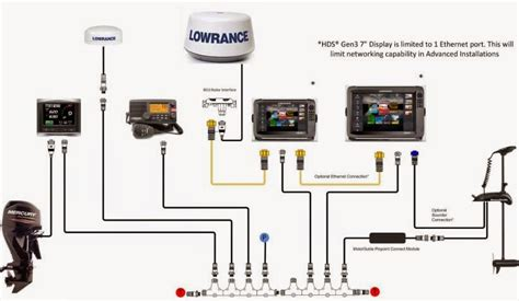 lowrance hds wiring diagram hds free printable