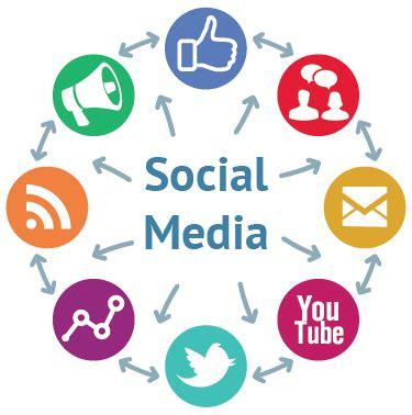 Wall Stickers Melbourne social media marketing optimization melbourne fl the ad