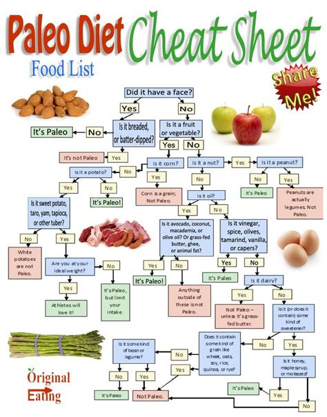 healthy fats list paleo low carb foods snacks diabetics pineapple tea for weight loss