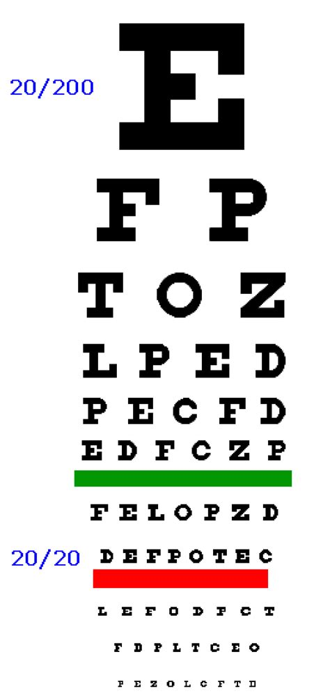 printable vision chart pdf eyecharts to test and improve close and distant eyesight