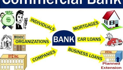 commerce bank news commercial bank definition and meaning market business