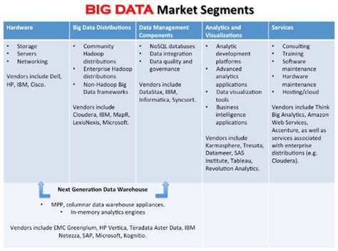 Data Landscape Definition What Is A Hadoop Explaining Big Data To The C Suite