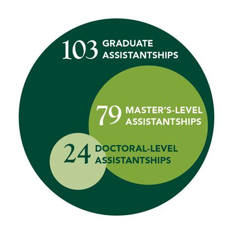 ssrc dissertation fellowship ssrc dissertation fellowships jyv 228 skyl 228 n