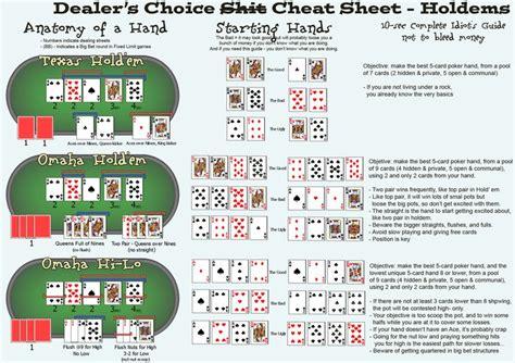printable poker instructions for beginners texas holdem rules for beginners