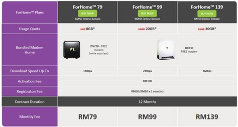 internet plans for home use beautiful best internet plans for home 6 4g wireless