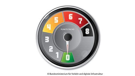 wann wird ein punkt in flensburg gelöscht neues punktesystem f 252 r autofahrer tritt in kraft wir