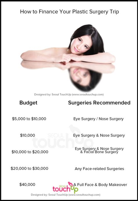 surgery cost korean plastic surgery prices seoul touchup