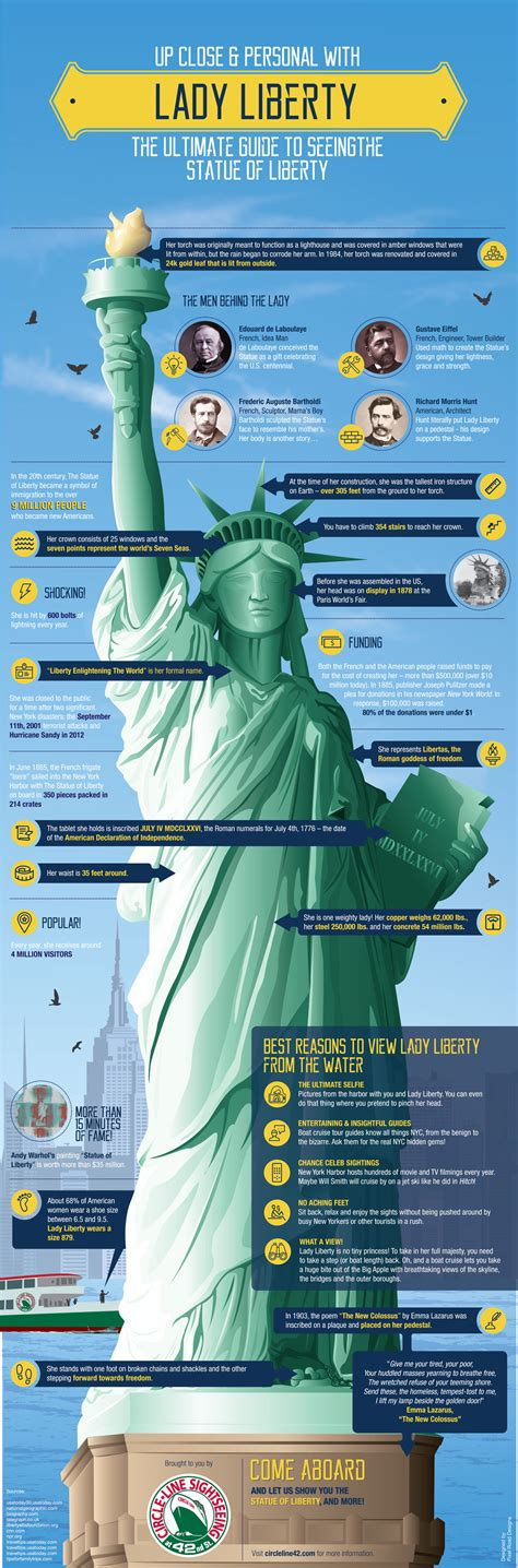 best way to see statue of liberty and ellis island up personal with liberty the ultimate guide