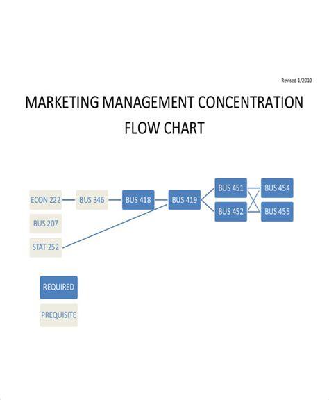 cal poly business flowchart cal poly business flowchart create a flowchart