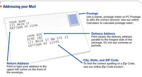 where does st go on envelope postal services office of international programs