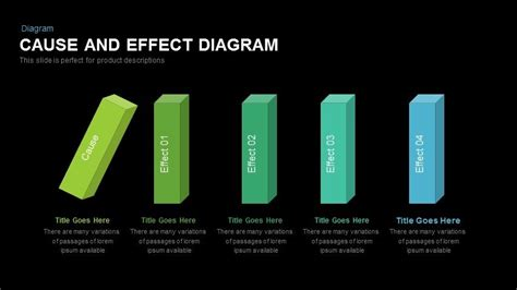 Cause And Effect Diagram Powerpoint And Keynote Template Slidebazaar Cause And Effect Diagram Template Powerpoint