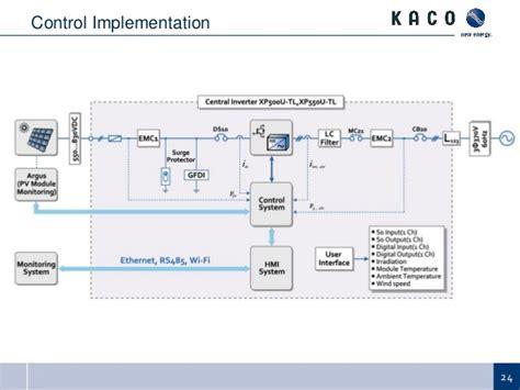 ibanez rg2ex1 wiring diagram ibanez pr1660 wiring diagram