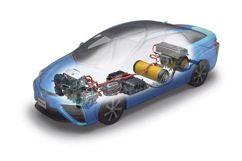 Auto Bewerten Kostenlos Online by Auto Bewerten Autowert Berechnen Kostenlos Schnell