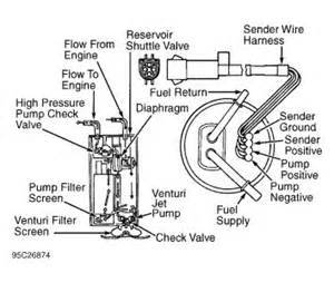 Fuel System Diagram Ford F150 1996 Ford F150 Fuel System 1996 Ford F150 V8 Four Wheel