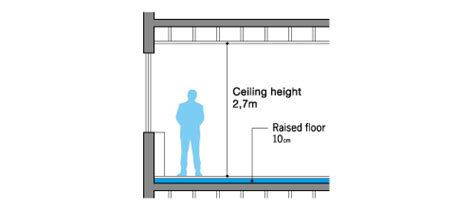 Regular Ceiling Height by Specifications 2 7m Ceiling Height Office Leasing In