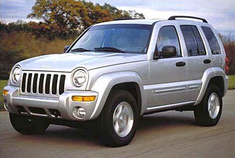 jeep liberty gas tank recall uncategorized archives mobile mechanic experts toronto