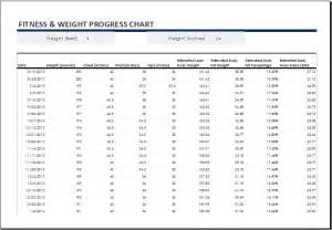 Progress Charts Templates by Editable Printable Fitness Weight Progress Chart For