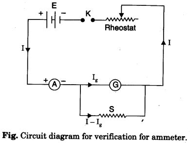conversion of galvanometer into voltmeter circuit diagram to convert the given galvanometer of known resistance and