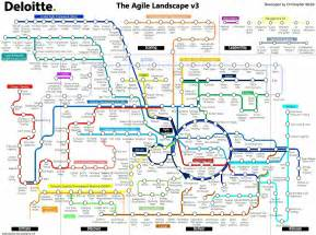 navigating the agile landscape blog about infographics