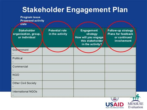 Stakeholder Engagement Plan Template Anotherwaynow Communication And Engagement Strategy Template