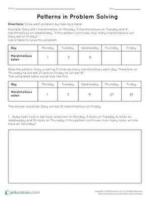 pattern problem solving activities patterns in problem solving worksheet education com