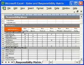 Project Plan Templates Responsibility Matrix Flickr