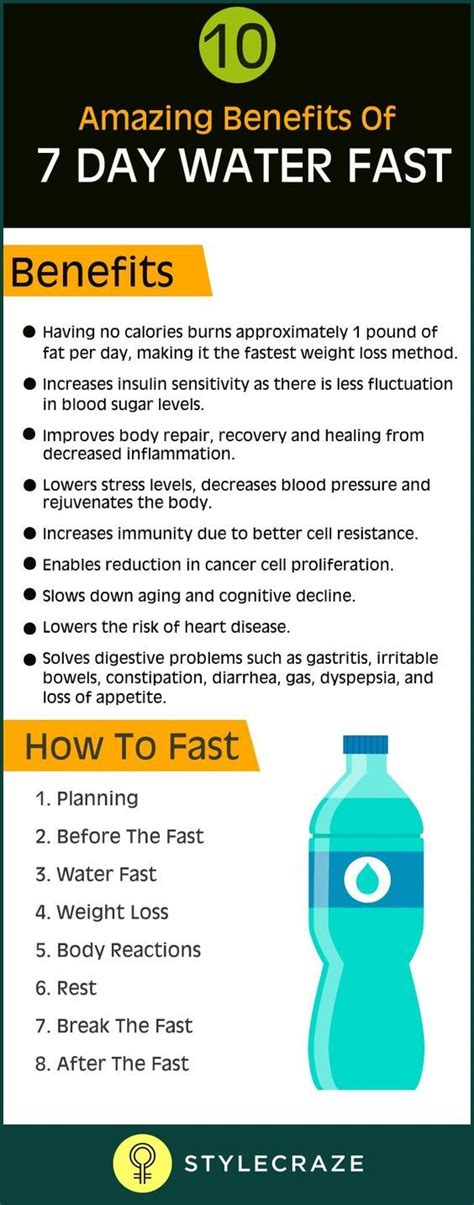 Is It Bad To Take Naltrexone Before Detox by 10 Amazing Benefits Of 7 Day Water Fast Bad Food Clogs