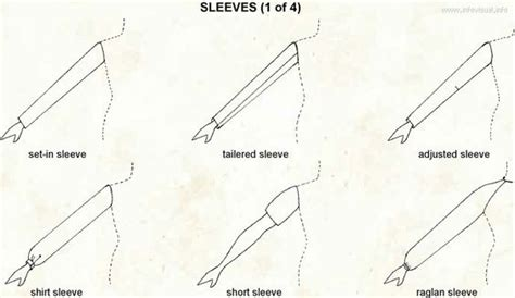 pattern term definition sleeve clothing and shirts on pinterest