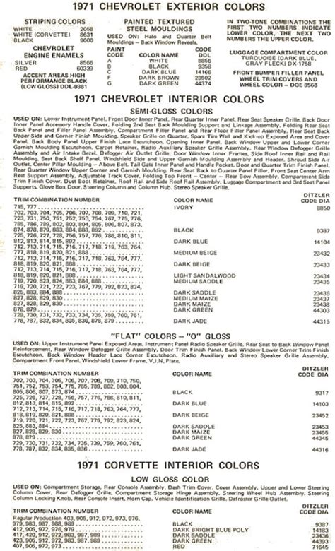 audi interior color codes ideas 1972 alfa romeo color chart reference materials alfa romeo