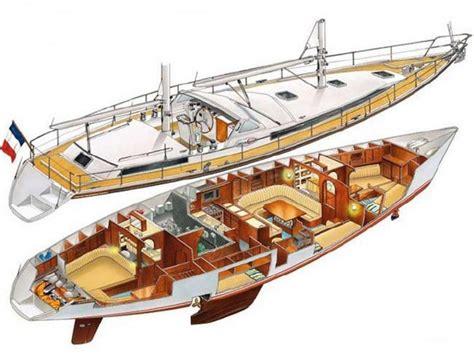 sv delos boat sv seabean