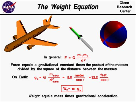 weight equation
