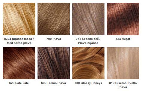 matrix farbe plave boje za kosu paleta boja za kosu loreal casting creme gloss kremašica
