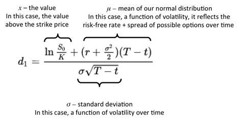 black scholes pricing model black scholes merton brilliant math science wiki
