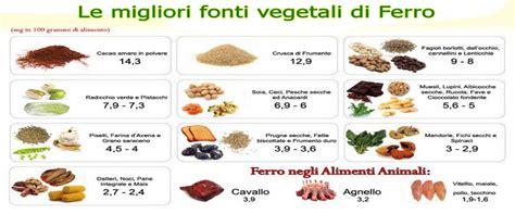 alimenti ricchi di ferro assimilabile alimenti vegetali contengono ferro 28 images alimenti