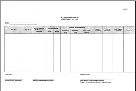 School Library Annual Report Template Accomplishment Report Accomplishment Report Template