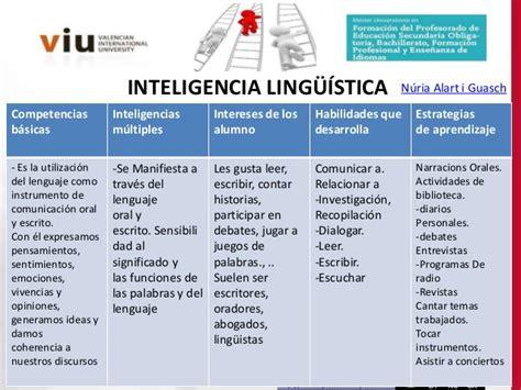 Opiniones Mba Universidad Internacional De Valencia by Universidad Internacional De Valencia Aspectos Comunes