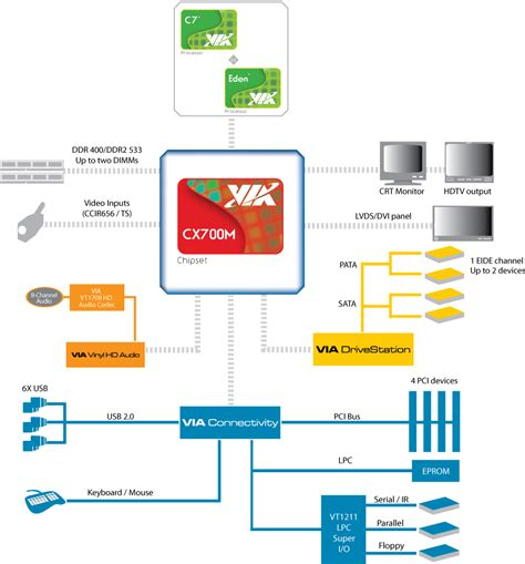 hmi block diagram hmi get free image about wiring diagram