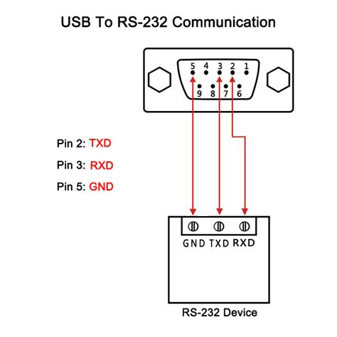 9 pin db9 serial to usb rs232 adapter converter