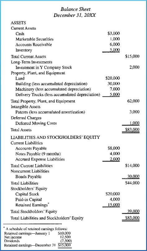 classified income statement template the gallery for gt multi step income statement