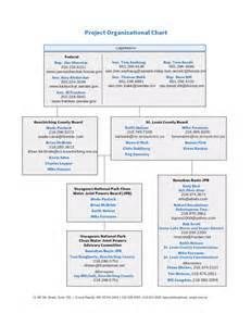 project organizational chart template project organizational chart template free
