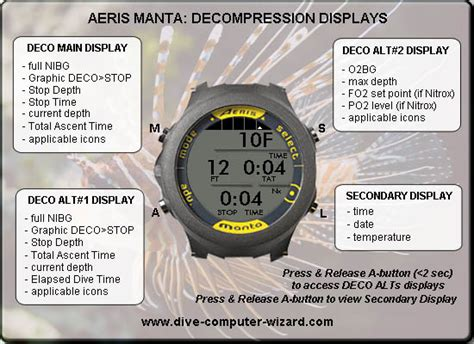 aeris manta dive computer aeris manta dive computer is rich in functions for