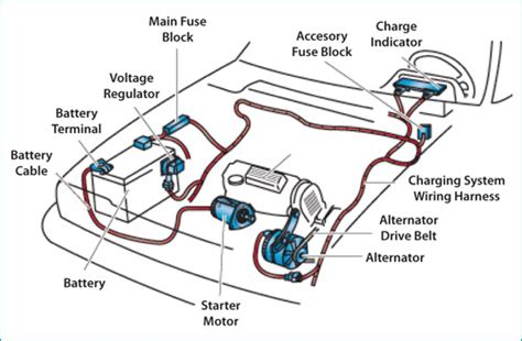 the car battery system auto service tips for your
