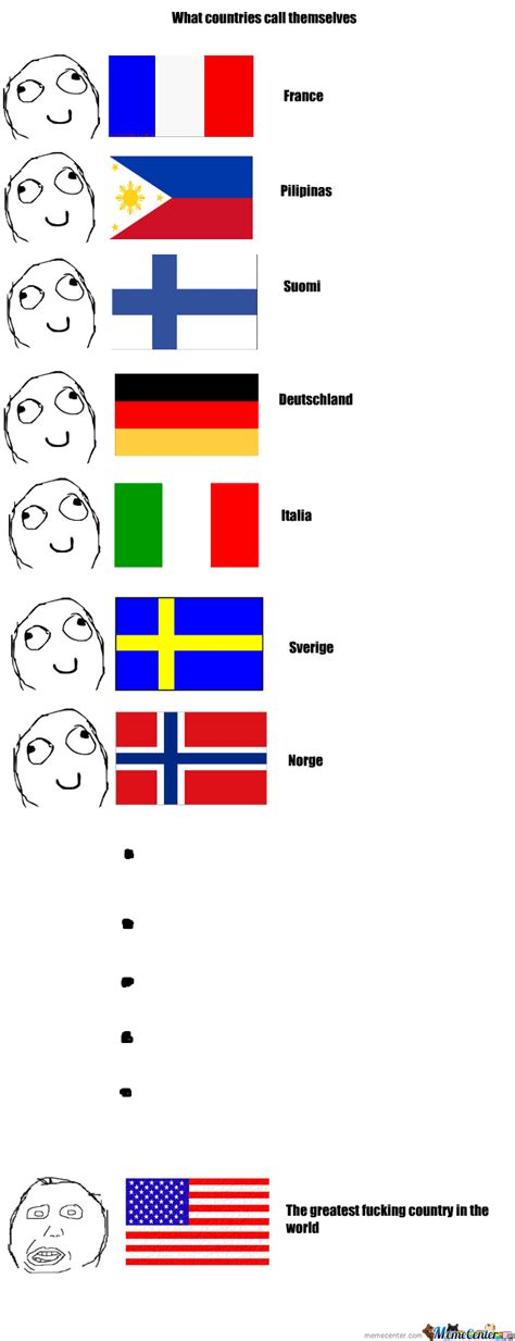 Different Languages Meme - language difference by brandini734 meme center
