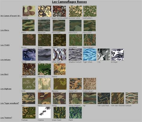 different types of military camouflage patterns daily types of us military camouflage pictures to pin on